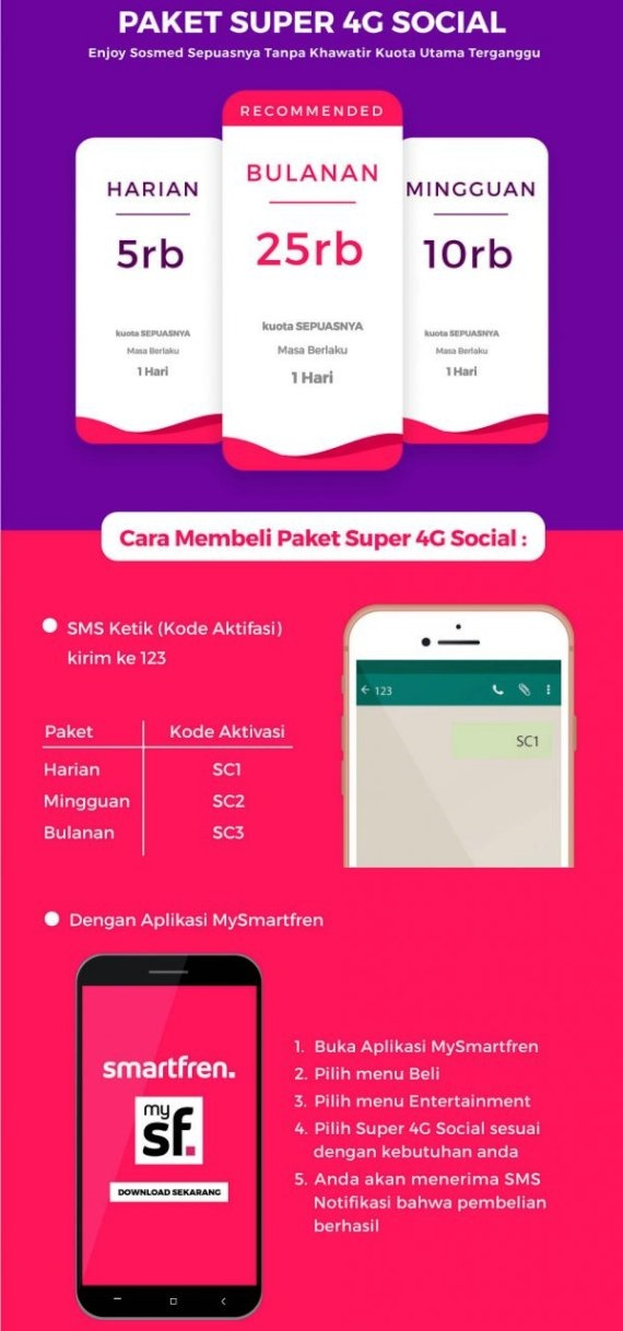 Cara Berlangganan Paket Super 4G Social